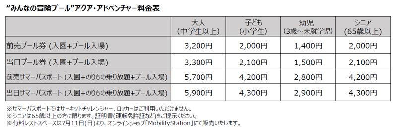 鈴鹿サーキット「みんなの冒険プール」アクア・アドベンチャーが7/17より営業開始 記事4
