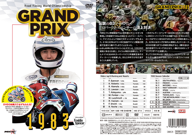 ウィック・ビジュアル・ビューロウから DVD「1983 Grand Prix 総集編(新価格版)」が7/21発売 記事3