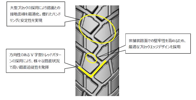 ミシュランからスクーター用タイヤの新製品「MICHELIN ANAKEE STREET」が7/21より順次発売 記事2