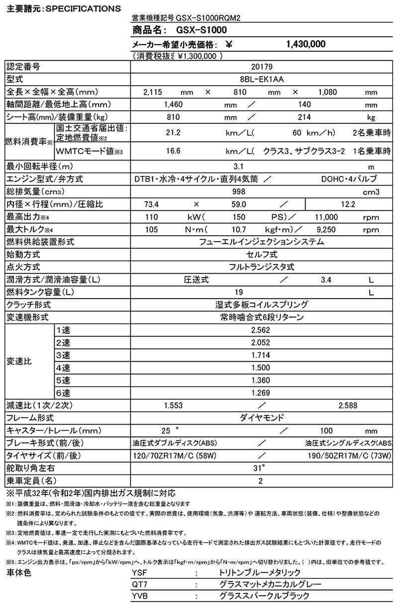 スズキ 新型 GSX-S1000 国内仕様 2021年モデル 記事4