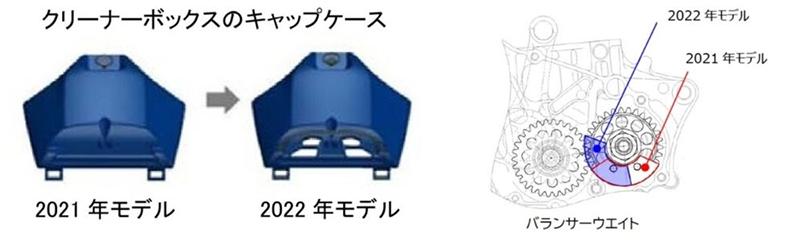ヤマハ YZ450FX YZ250FX YZ250X YZ125X 記事3