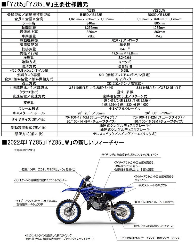 ヤマハ モトクロッサー YZシリーズ 2022年モデル 記事9