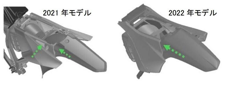 ヤマハ モトクロッサー YZシリーズ 2022年モデル 記事2