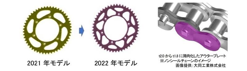 ヤマハ モトクロッサー YZシリーズ 2022年モデル 記事5