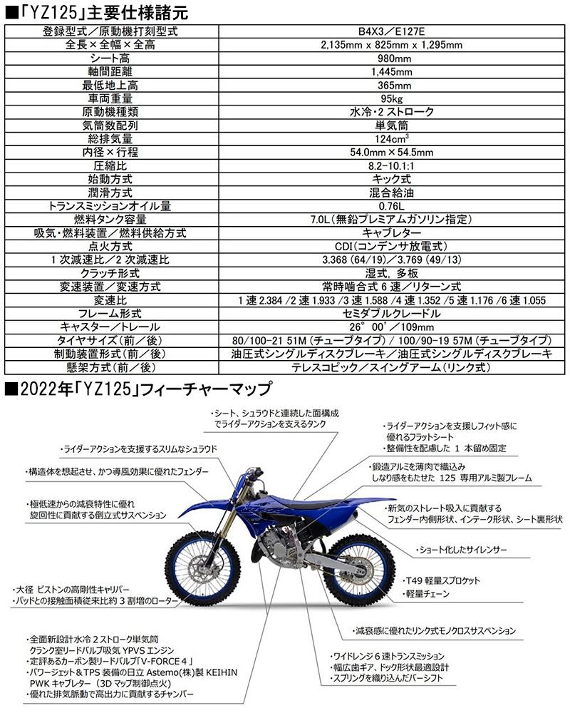 ヤマハ モトクロッサー YZシリーズ 2022年モデル 記事6