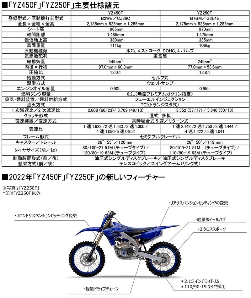 ヤマハ モトクロッサー YZシリーズ 2022年モデル 記事7