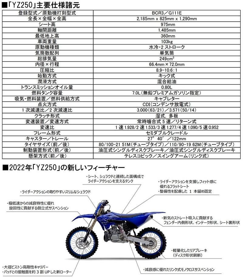 ヤマハ モトクロッサー YZシリーズ 2022年モデル 記事8