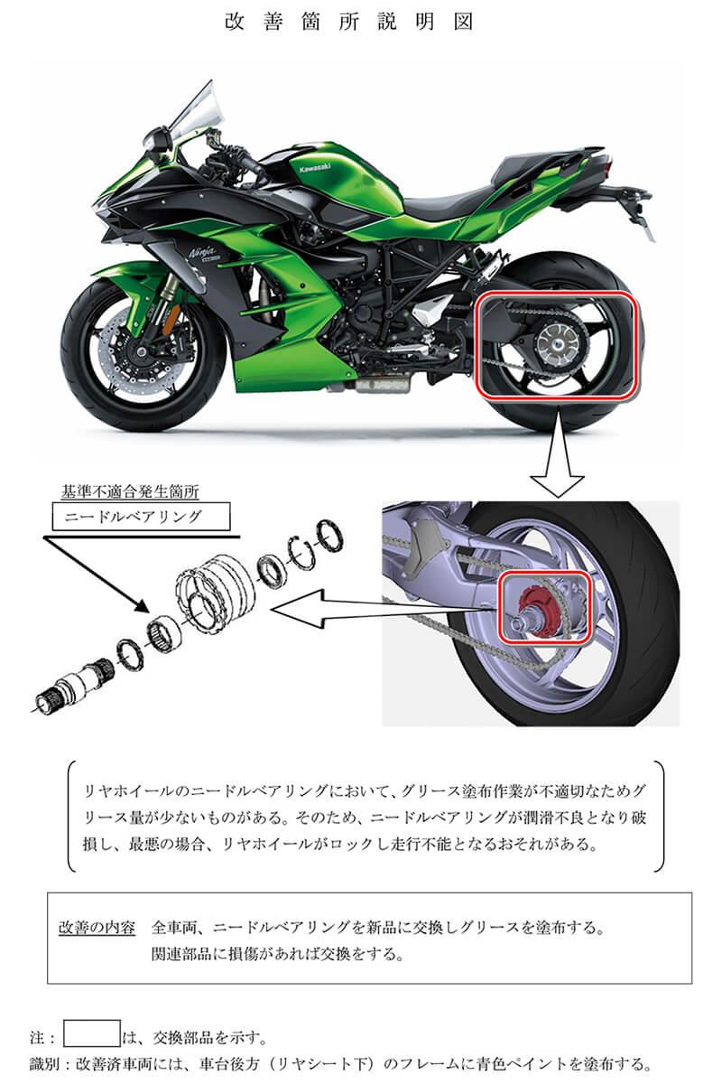 【リコール】カワサキ Ninja H2 SX、ほか3車種 計2,178台 記事2