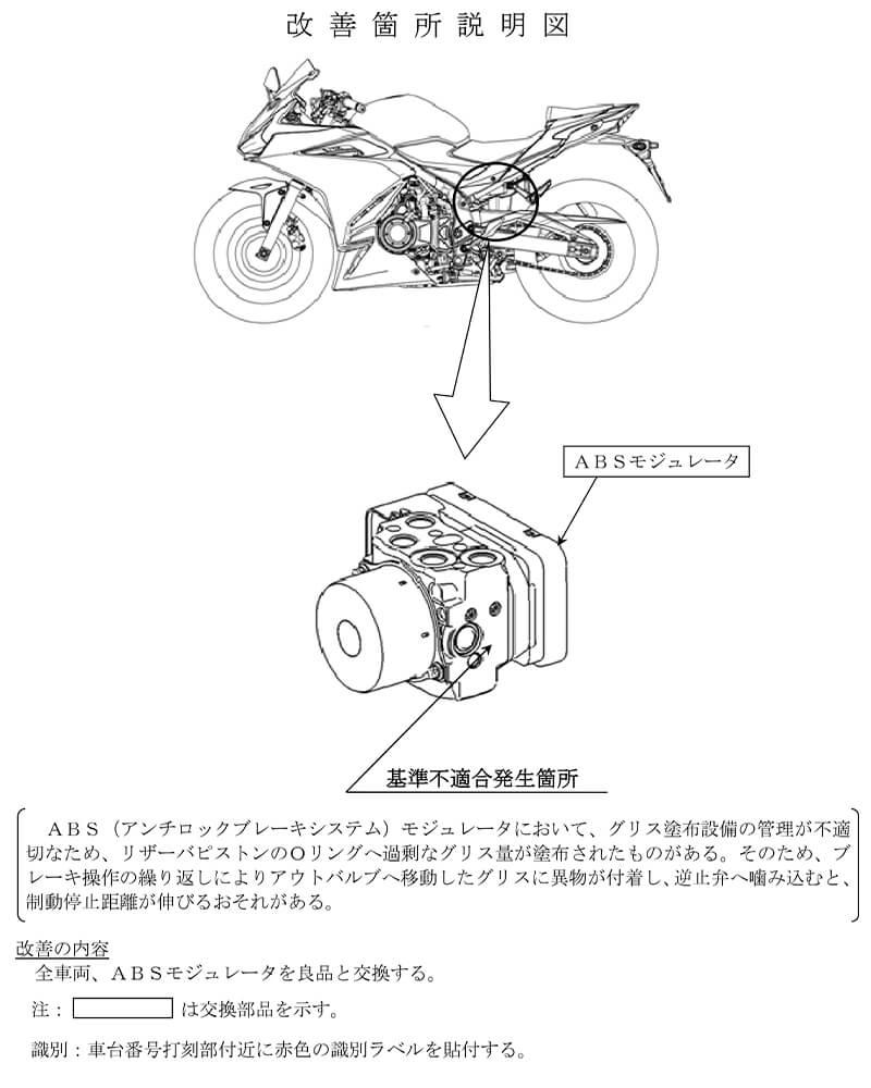 【リコール】ホンダ CBR400R、400X、2車種 計1,400台 記事2